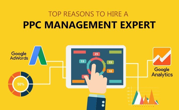 PPC – Hire The Best Experts in the Market | (800) 807-0520